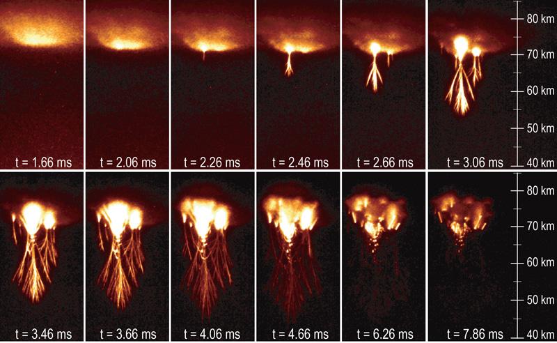 Rozvoj skřítka v atmosféře je velmi rychlý. V tomto případě téměř 8 milisekund (ms). Pro srovnání, mrknutí lidského oka trvá zpravidla 200 až 400 ms. (zdroj: S. Cummer a kol., 2006)